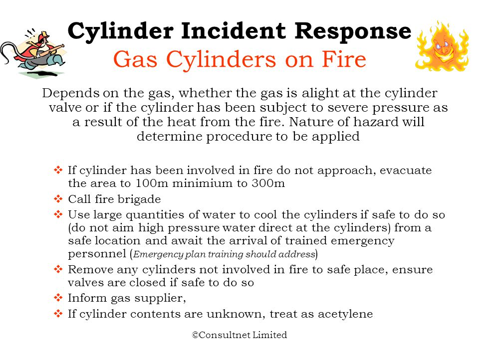 Cylinder Incident Response Gas Cylinders on Fire