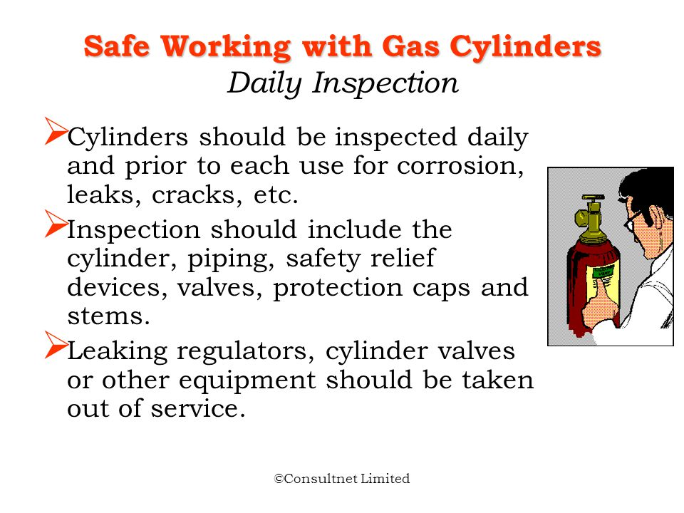 Safe Working with Gas Cylinders Daily Inspection