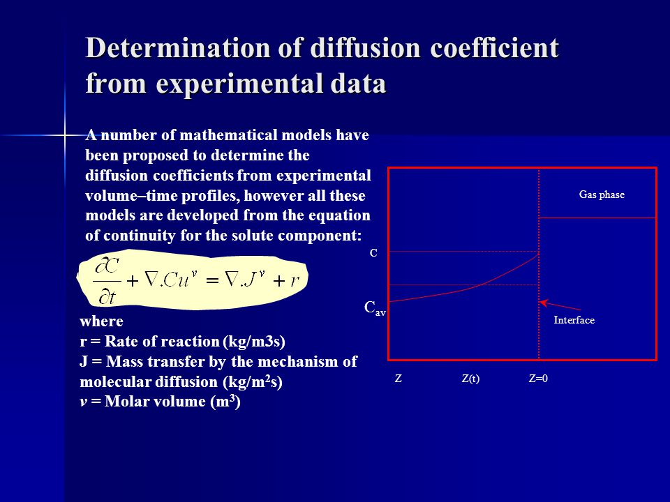 Determination of diffusion coefficient from experimental data