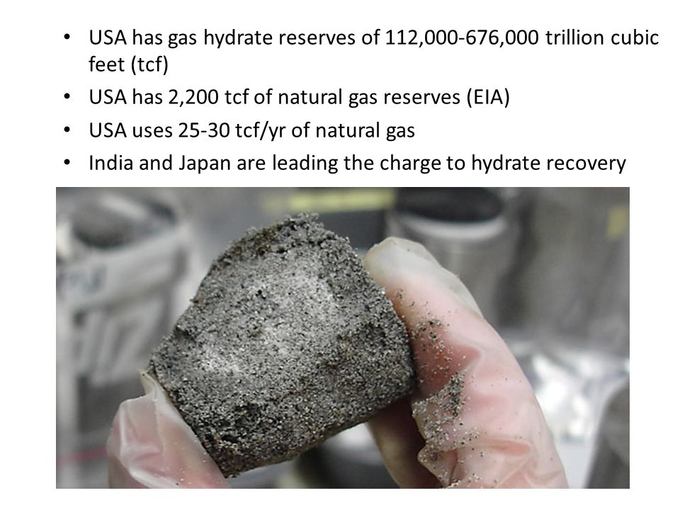 USA has gas hydrate reserves of 112,000-676,000 trillion cubic feet (tcf)