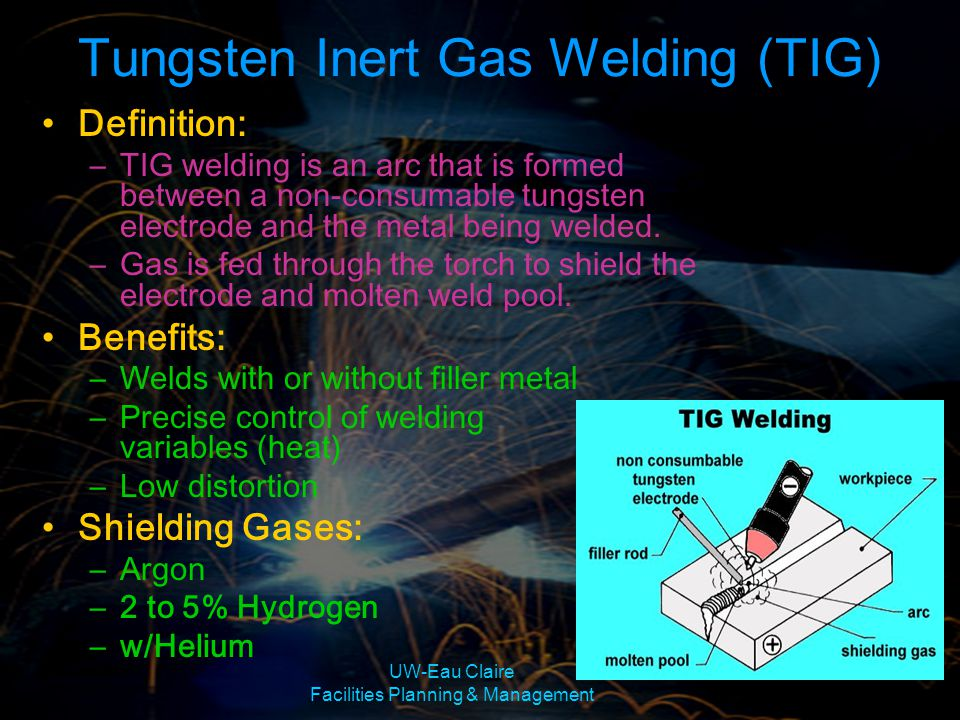 Tungsten Inert Gas Welding (TIG)