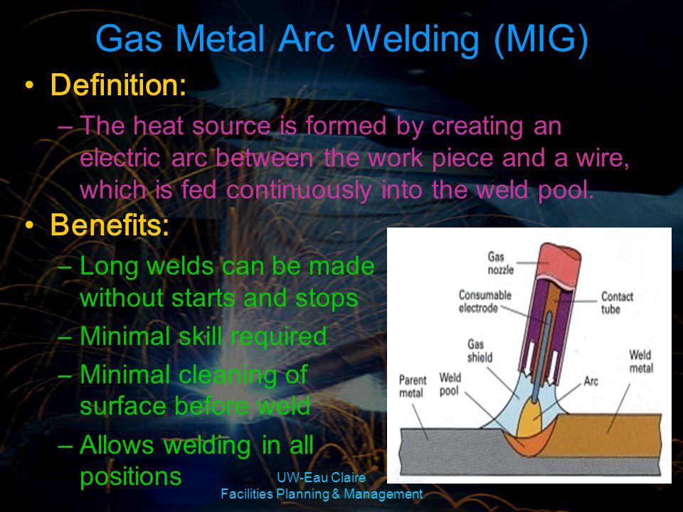 Gas Metal Arc Welding (MIG)