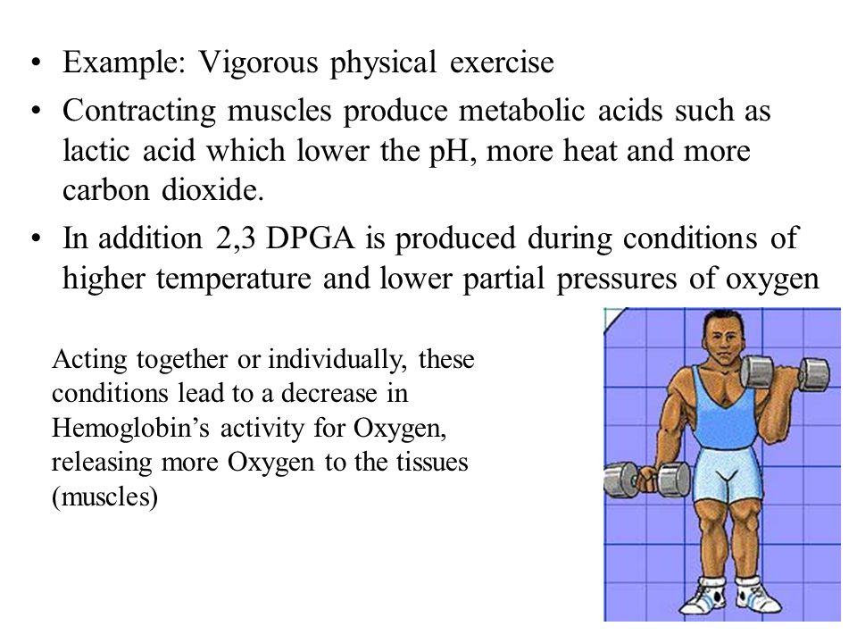Example: Vigorous physical exercise