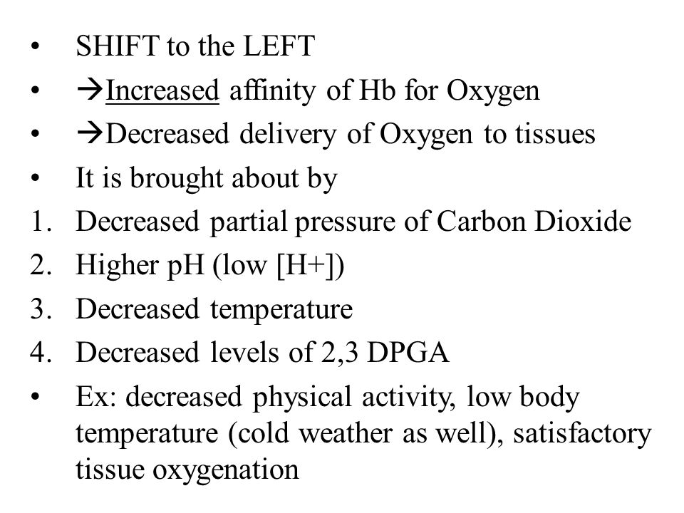 SHIFT to the LEFT Increased affinity of Hb for Oxygen. Decreased delivery of Oxygen to tissues. It is brought about by.