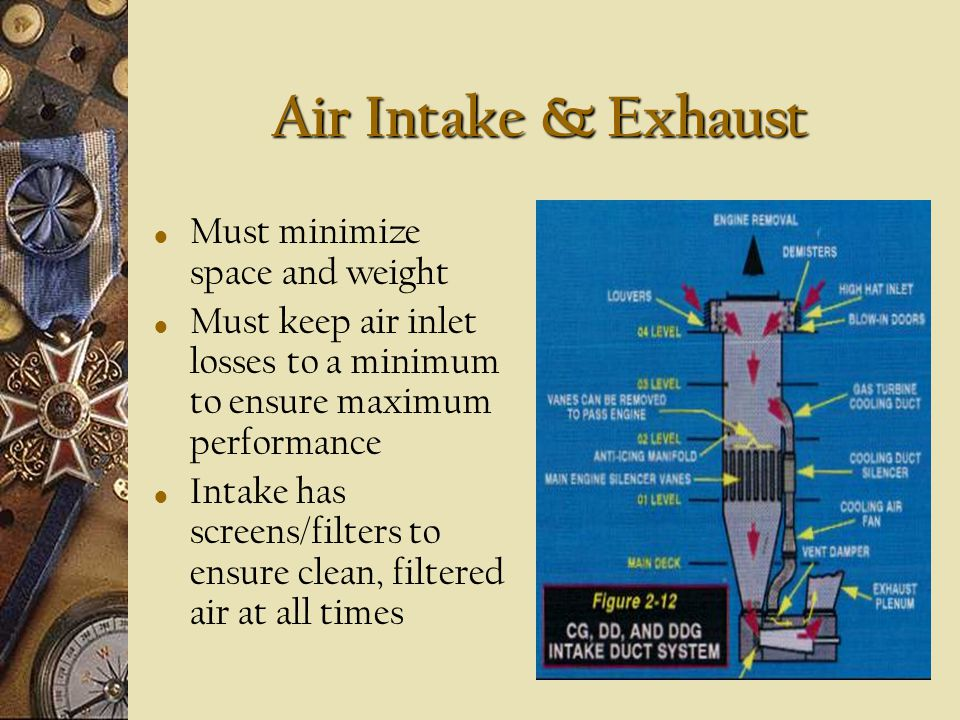 Air Intake & Exhaust Must minimize space and weight