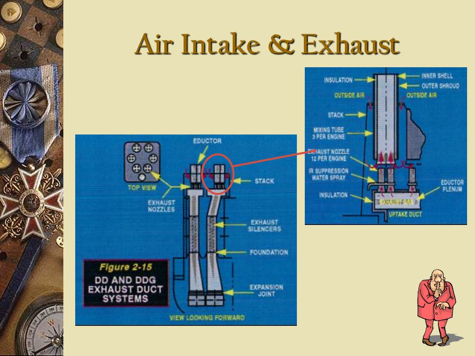 Air Intake & Exhaust