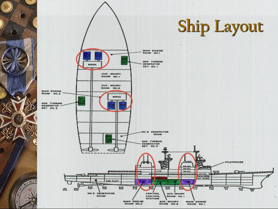 Ship Layout