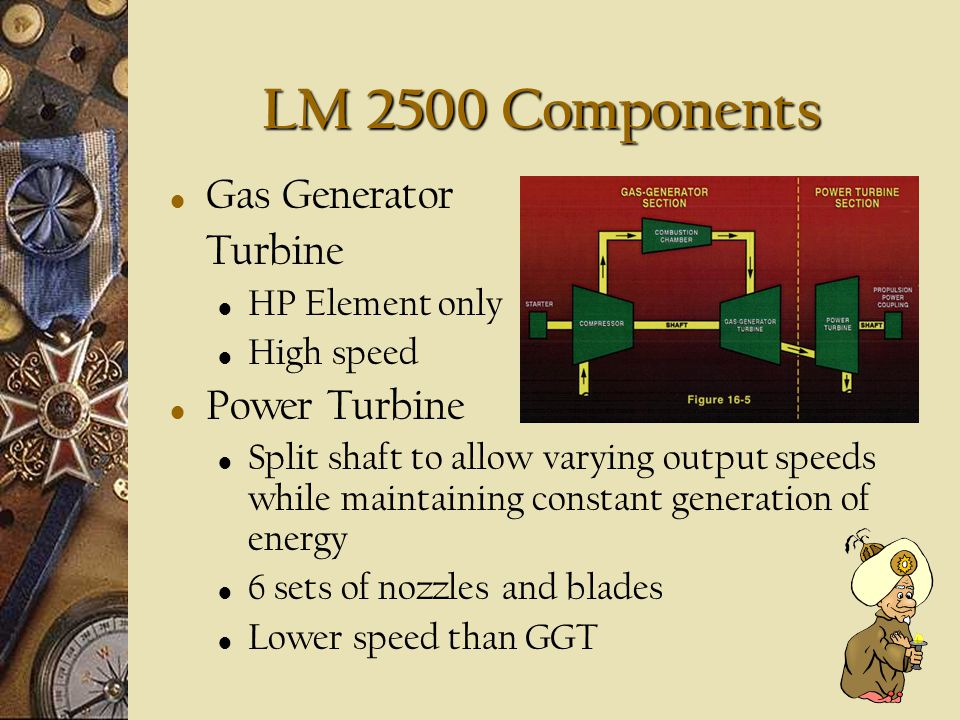 LM 2500 Components Gas Generator Turbine Power Turbine HP Element only
