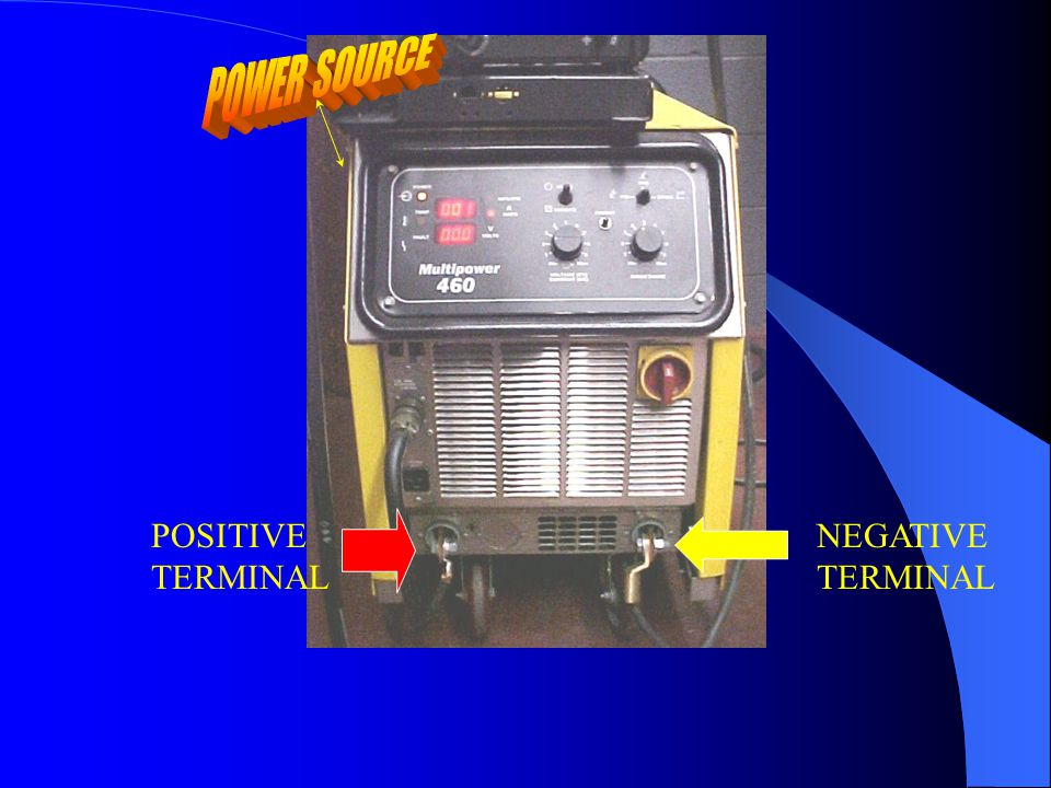 POWER SOURCE POSITIVE TERMINAL NEGATIVE TERMINAL