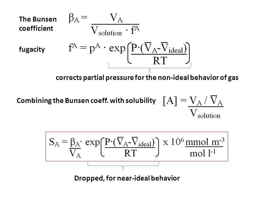 The Bunsen coefficient
