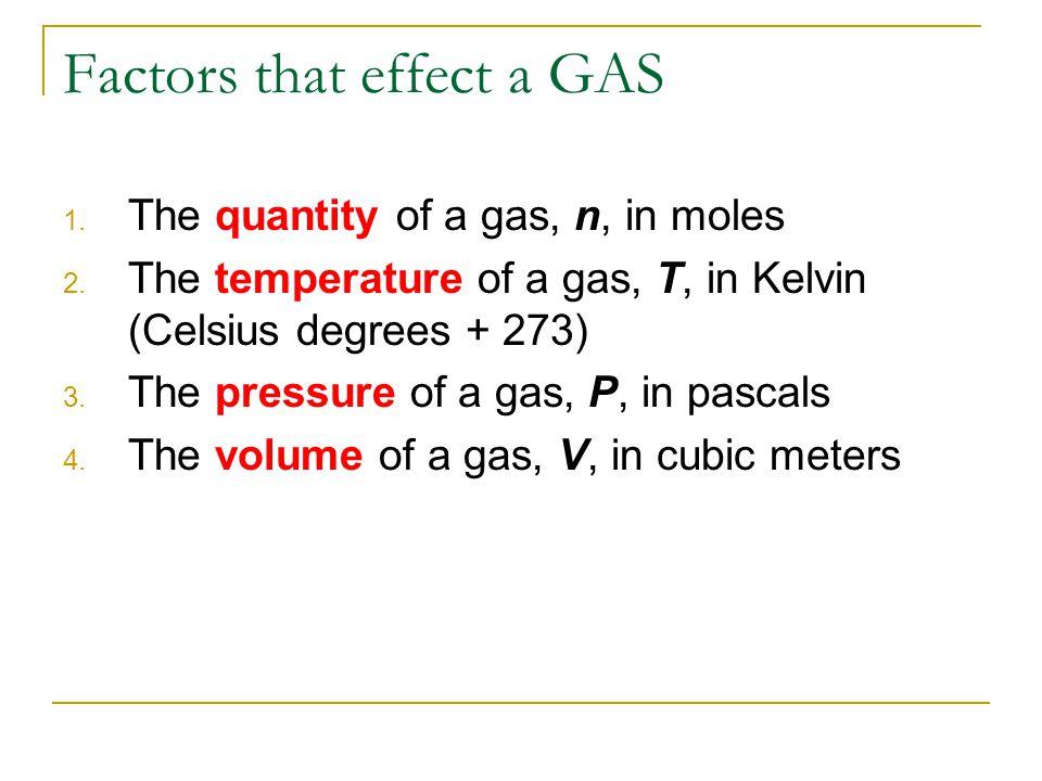 Factors that effect a GAS