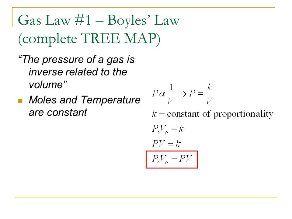 Gas Law #1 – Boyles' Law (complete TREE MAP)