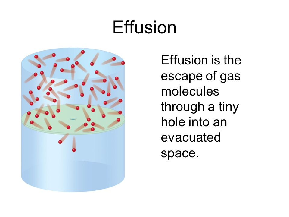 Effusion Effusion is the escape of gas molecules through a tiny hole into an evacuated space.
