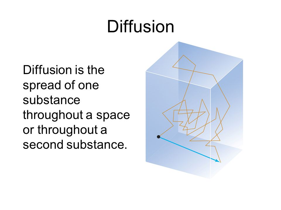 Diffusion Diffusion is the spread of one substance throughout a space or throughout a second substance.