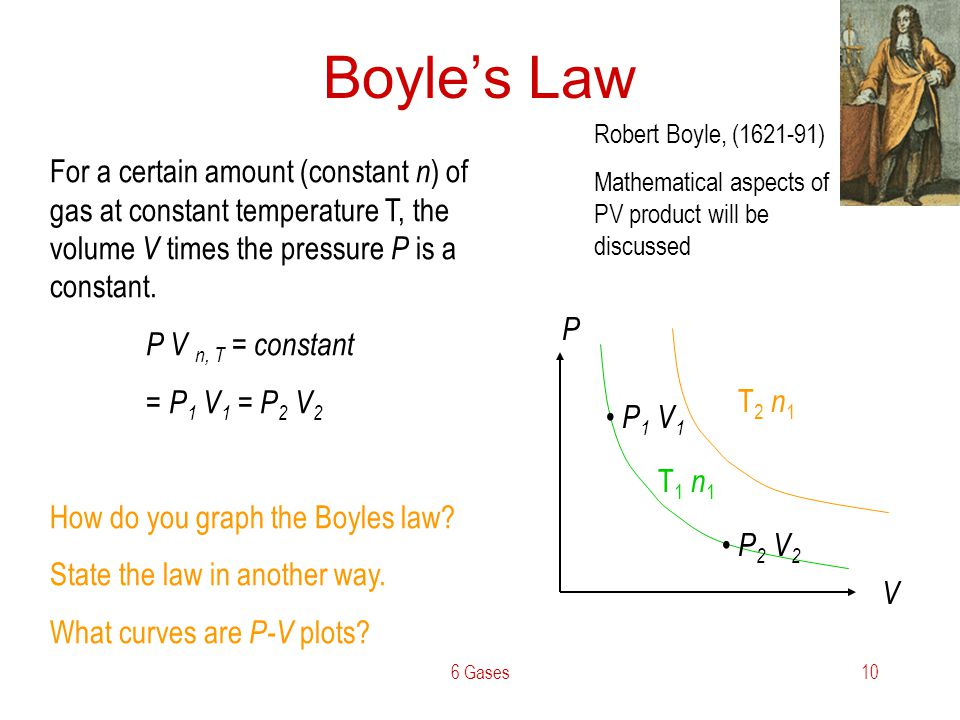 Boyle's Law Robert Boyle, (1621-91) Mathematical aspects of PV product will be discussed.