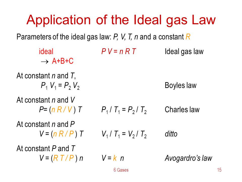 Application of the Ideal gas Law
