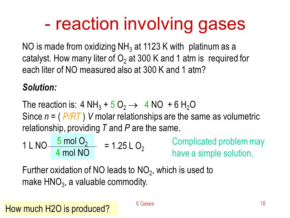 - reaction involving gases
