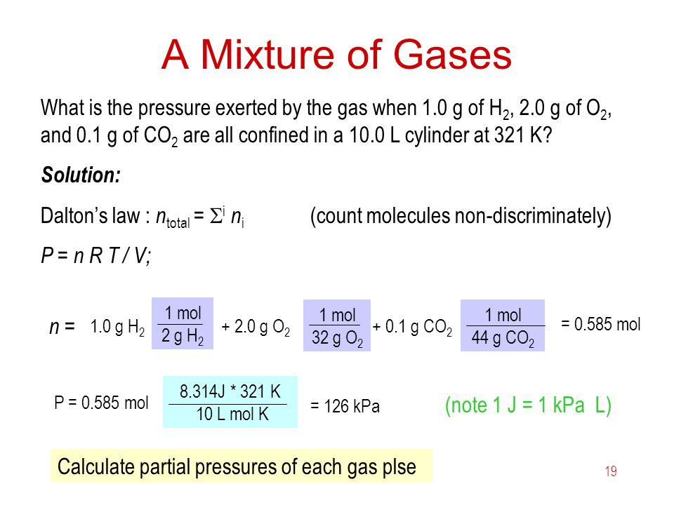 A Mixture of Gases