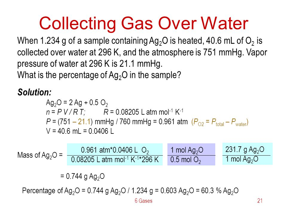 Collecting Gas Over Water