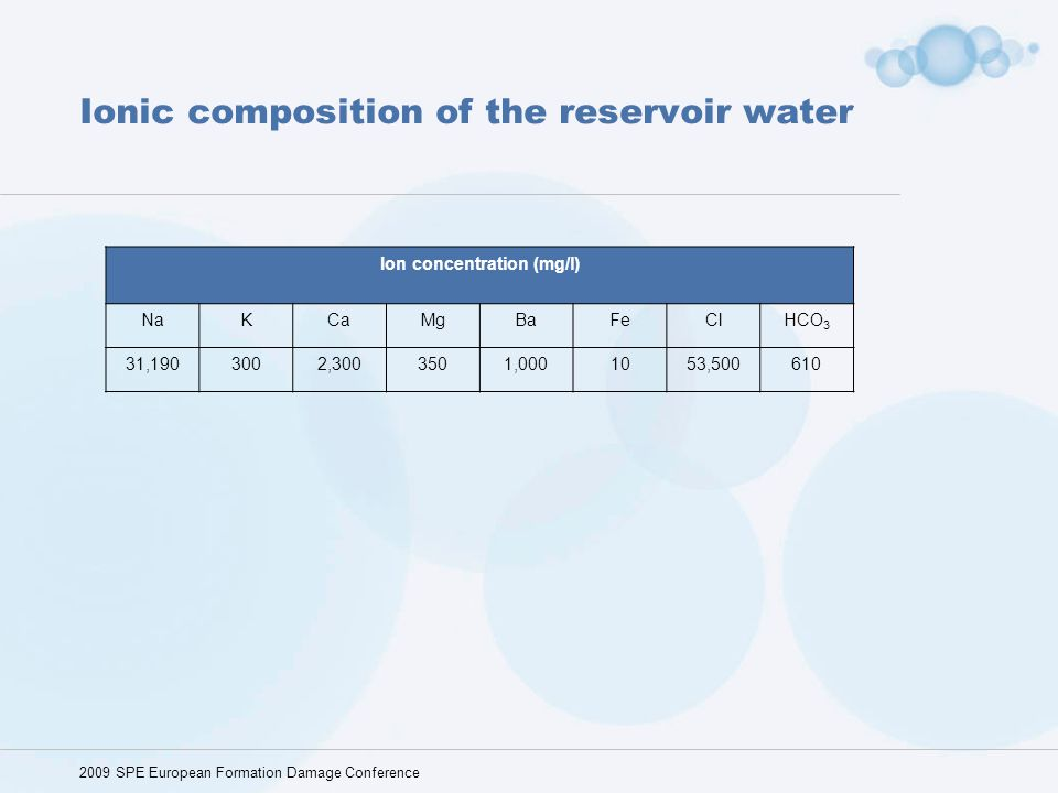 Ionic composition of the reservoir water