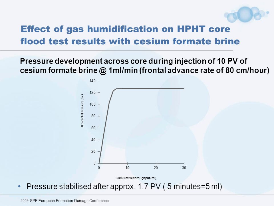 Effect of gas humidification on HPHT core flood test results with cesium formate brine