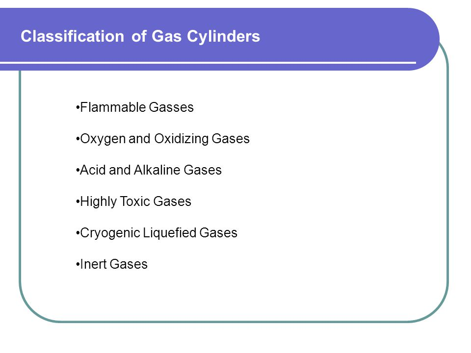Classification of Gas Cylinders