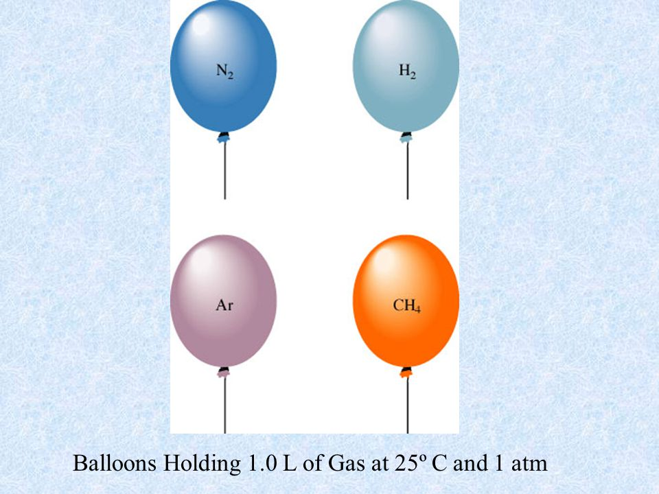 Balloons Holding 1.0 L of Gas at 25º C and 1 atm