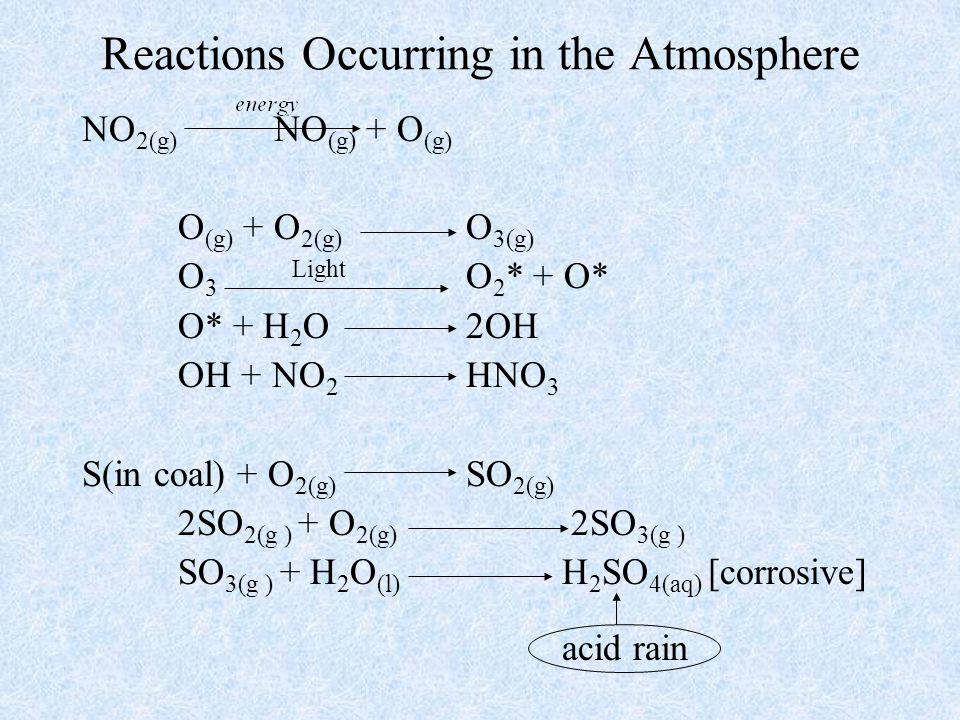 Reactions Occurring in the Atmosphere