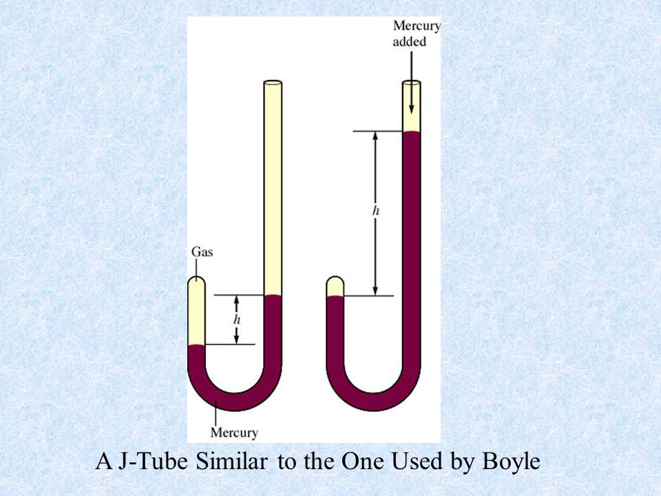 A J-Tube Similar to the One Used by Boyle
