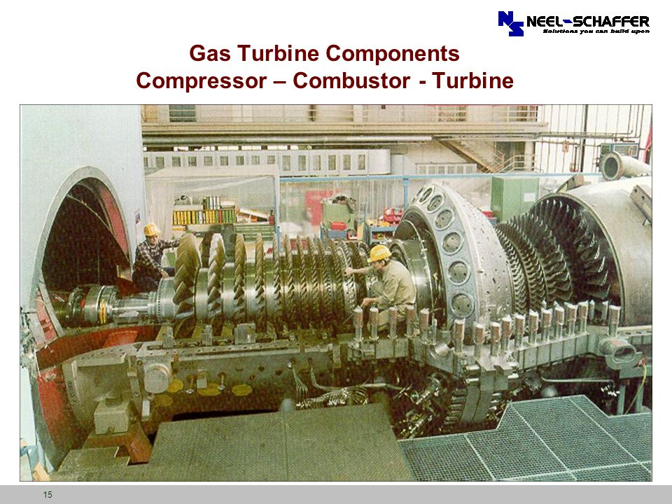 Gas Turbine Components Compressor – Combustor - Turbine