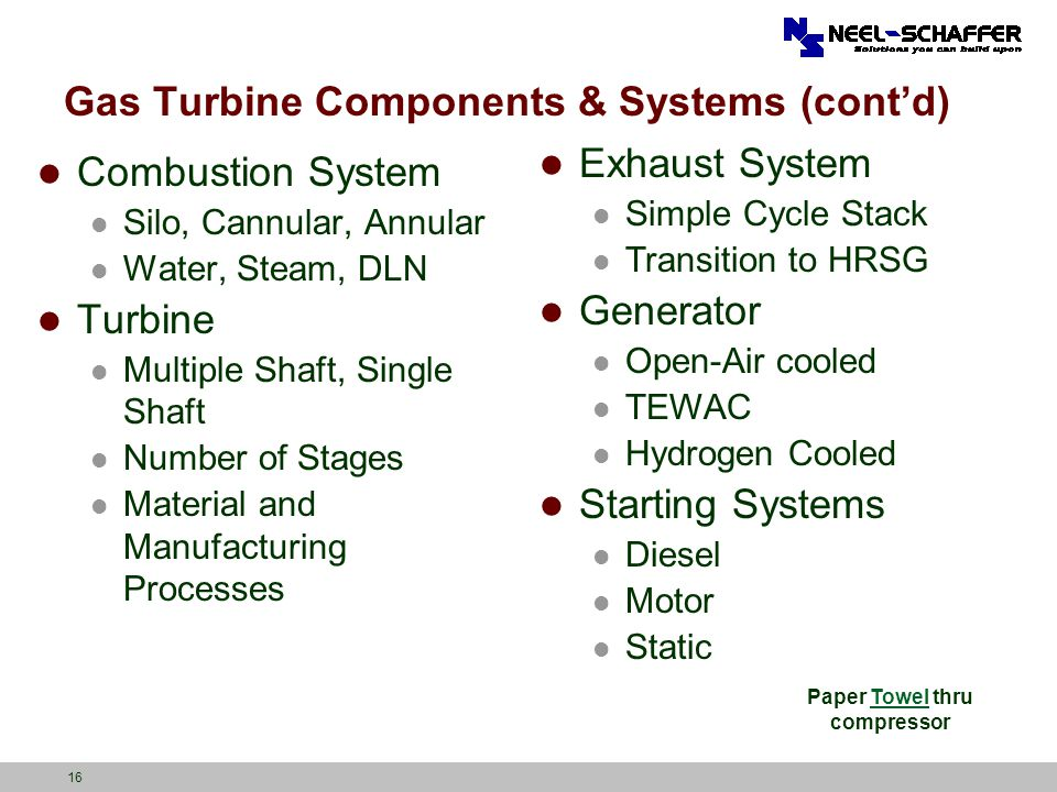 Gas Turbine Components & Systems (cont'd)