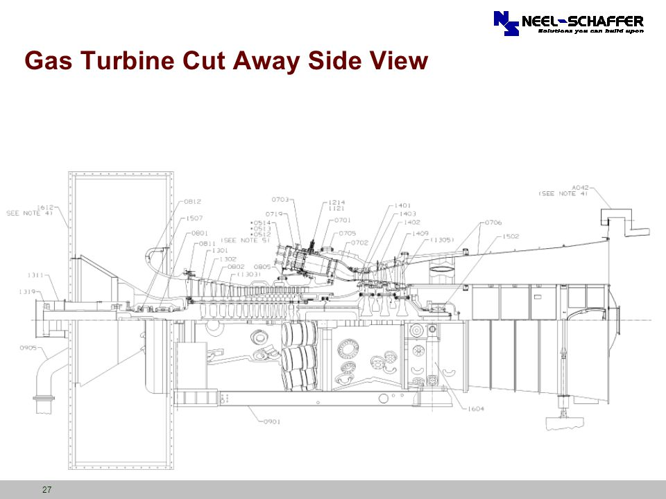 Gas Turbine Cut Away Side View