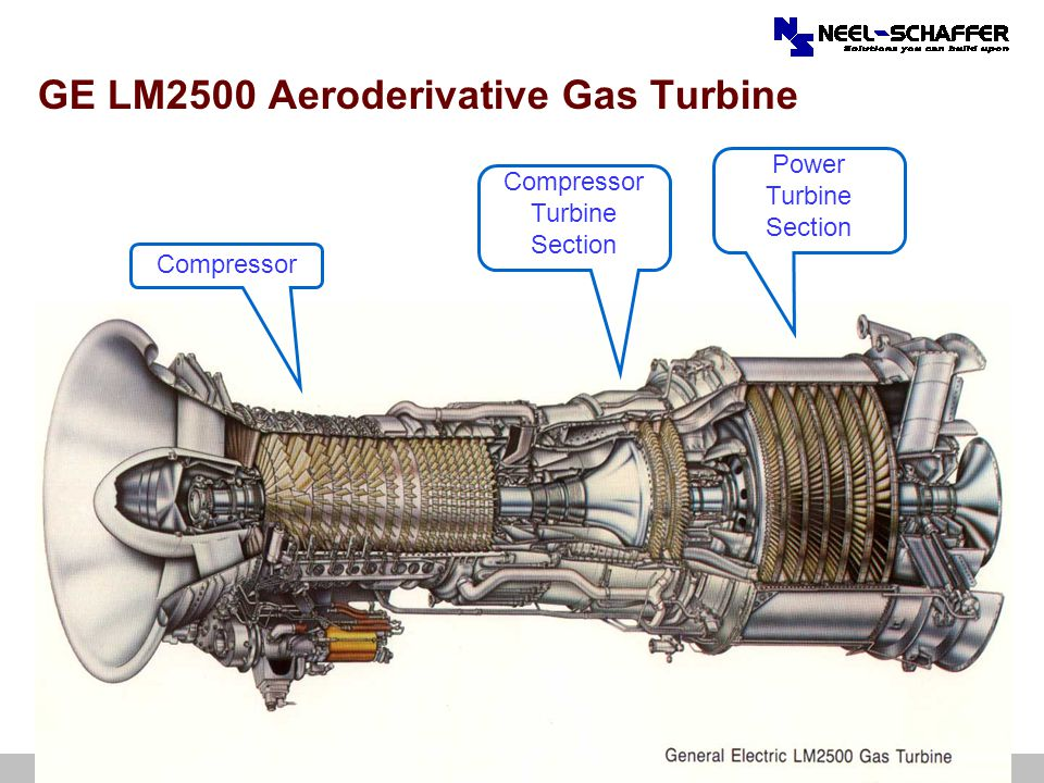 GE LM2500 Aeroderivative Gas Turbine