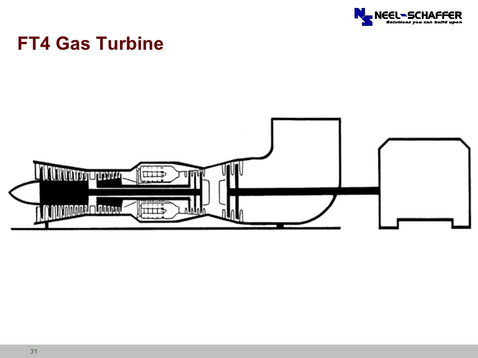FT4 Gas Turbine 31
