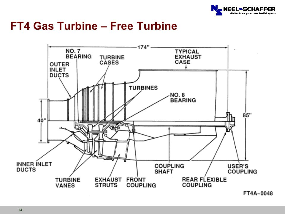 FT4 Gas Turbine – Free Turbine