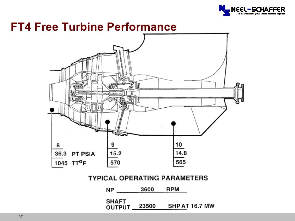 FT4 Free Turbine Performance