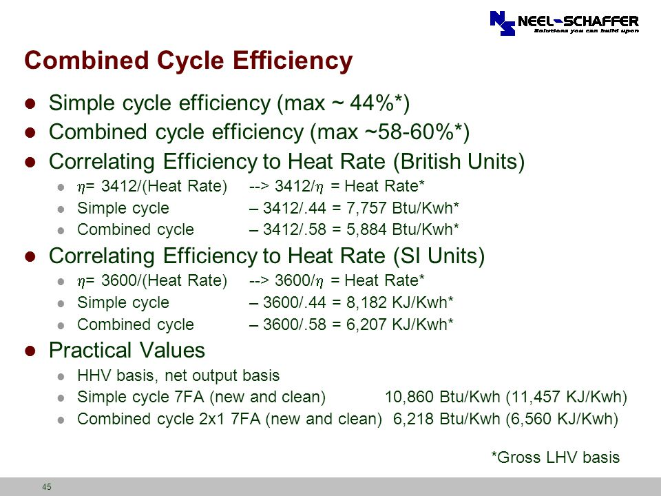 Combined Cycle Efficiency