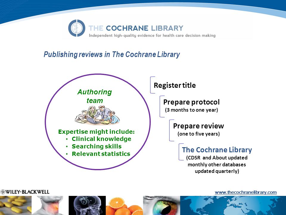 Prepare protocol Register title Prepare review The Cochrane Library