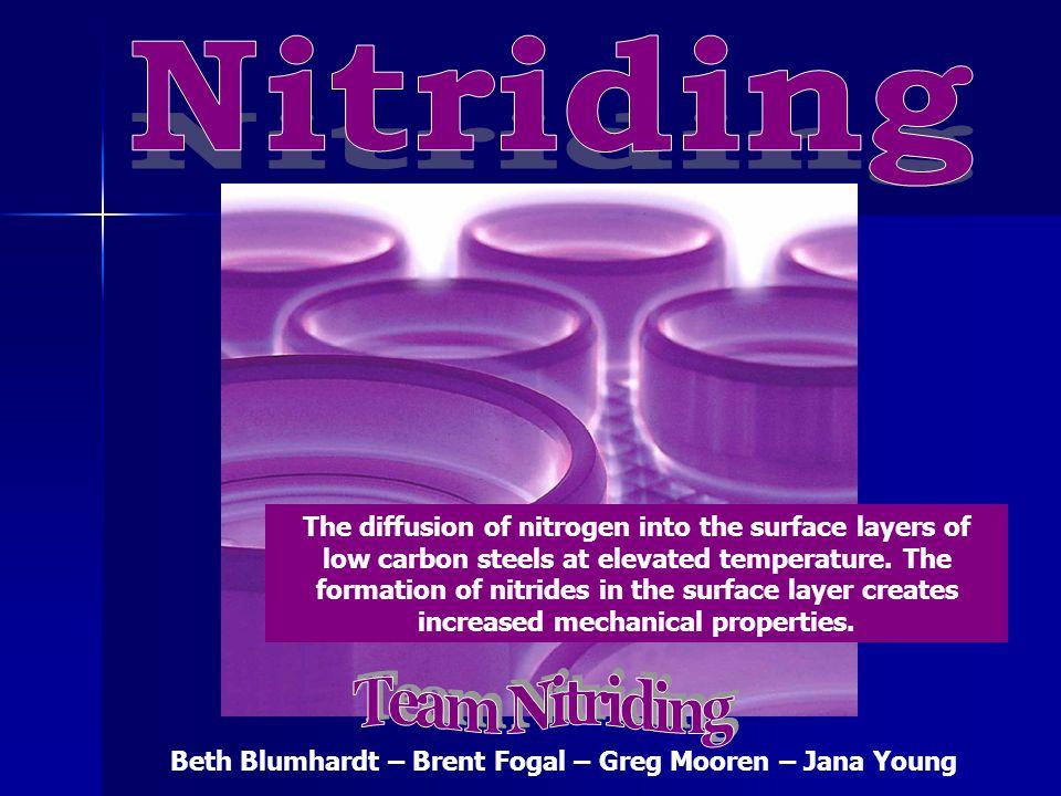 Nitriding Team Nitriding