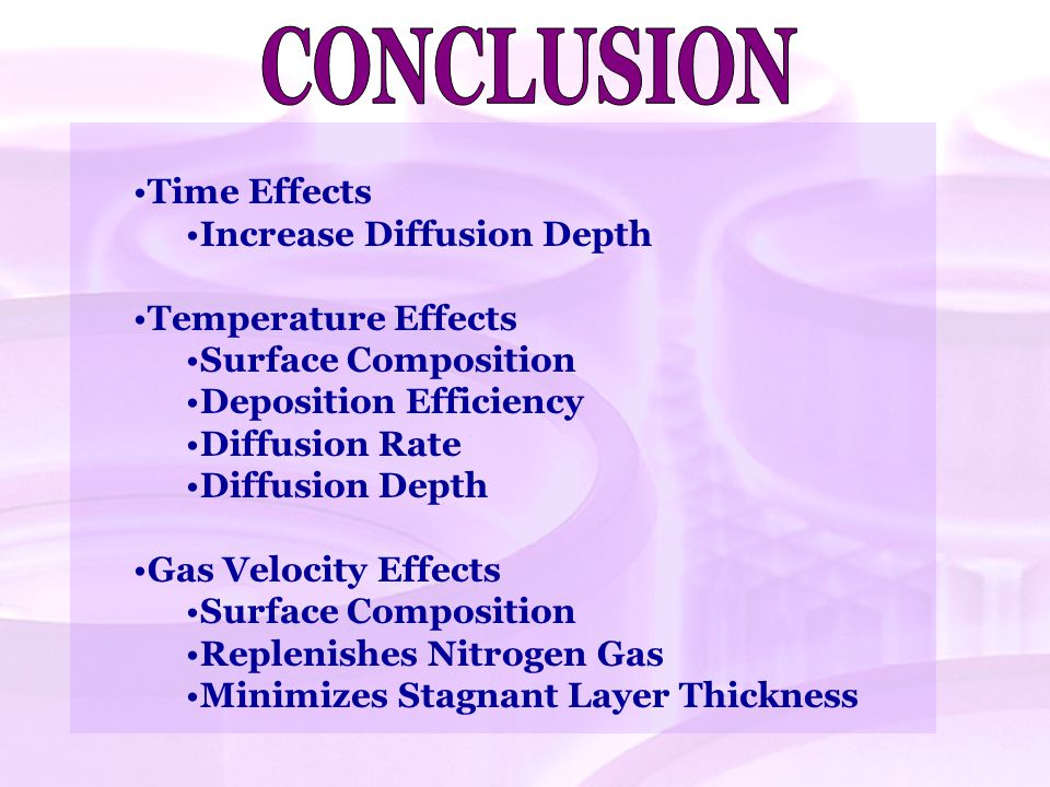 CONCLUSION Time Effects Increase Diffusion Depth Temperature Effects