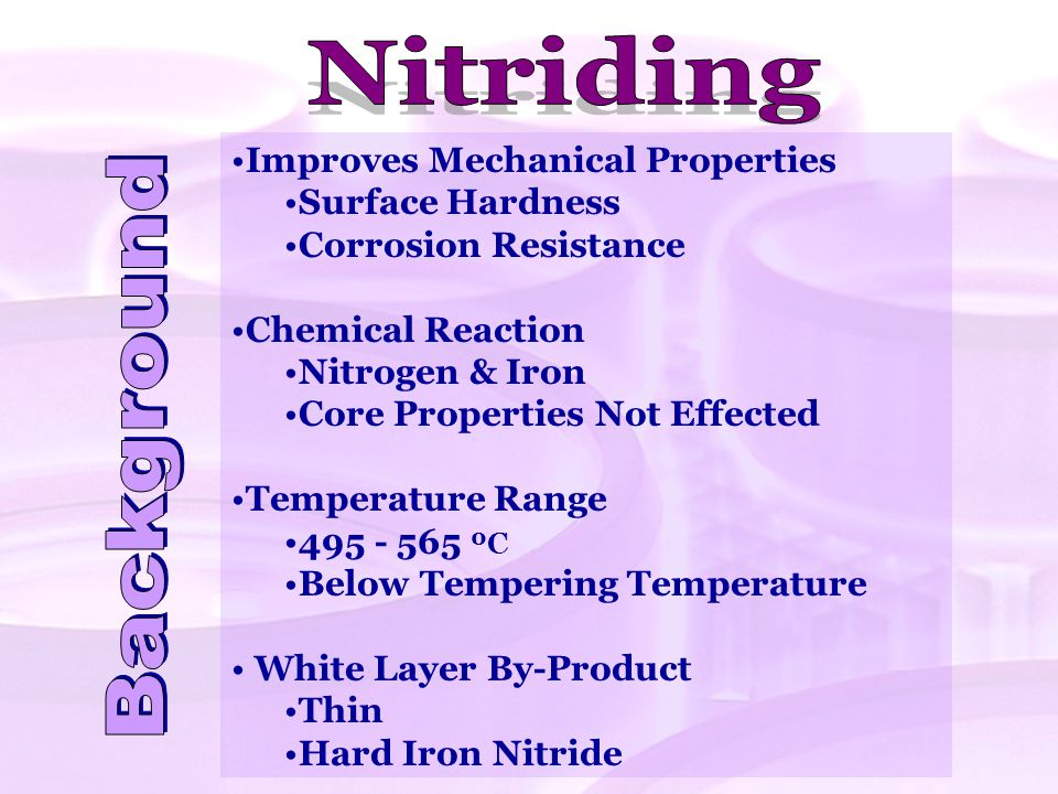 Nitriding Background Improves Mechanical Properties Surface Hardness