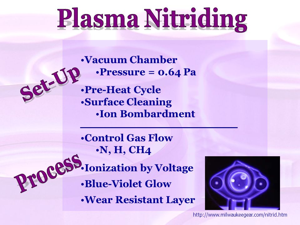 Plasma Nitriding Set-Up Process