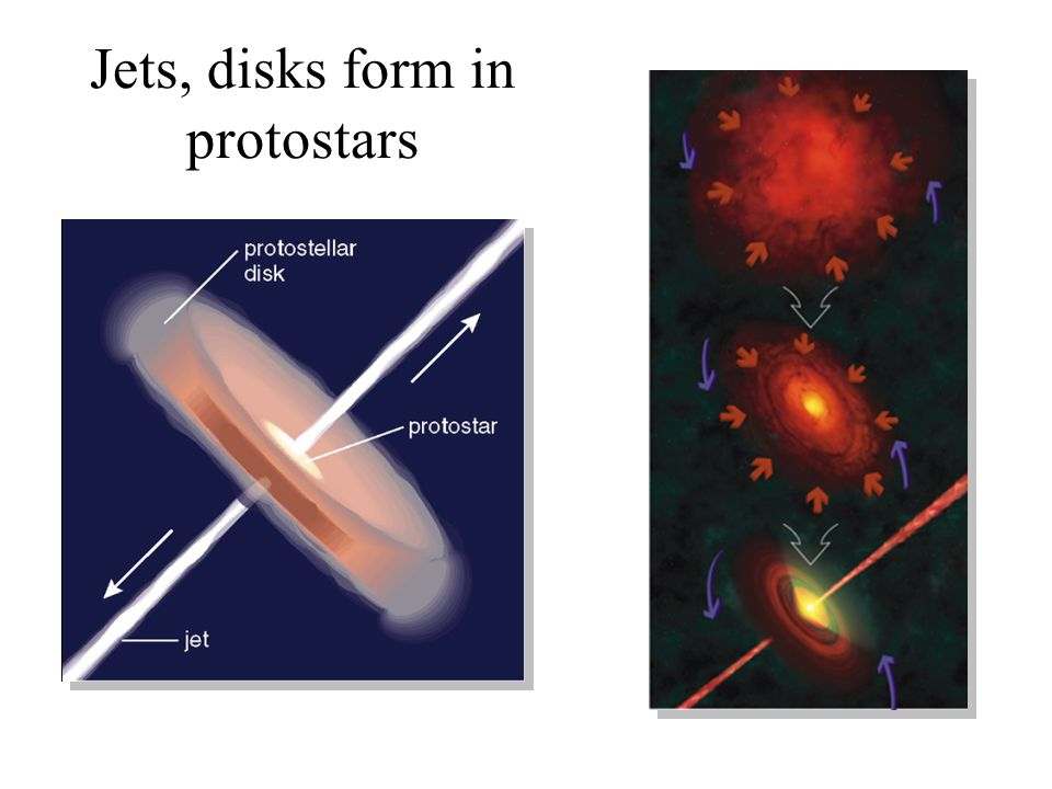 Jets, disks form in protostars