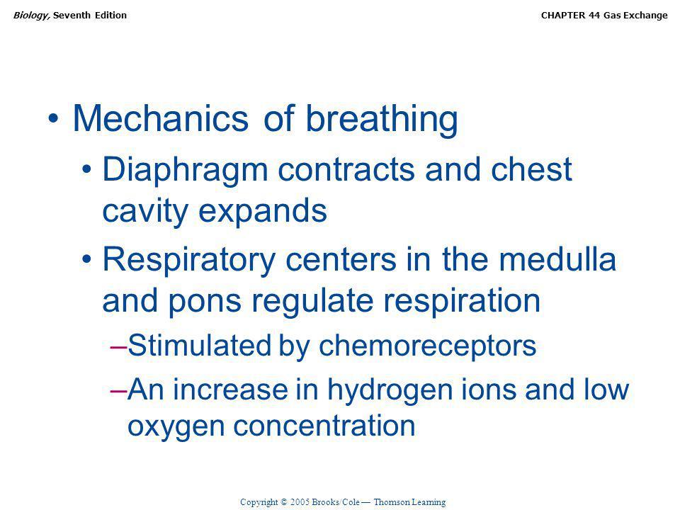 Mechanics of breathing