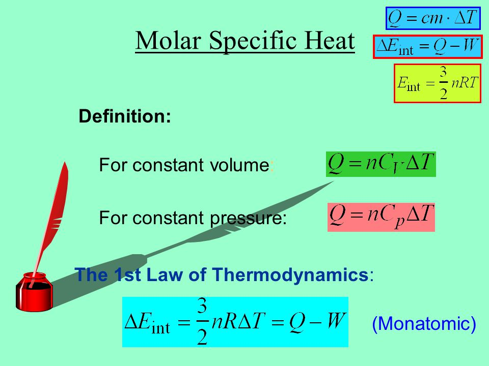 Molar Specific Heat Definition: For constant volume: