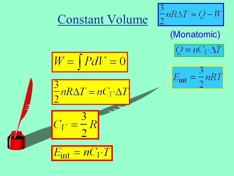 Constant Volume (Monatomic)