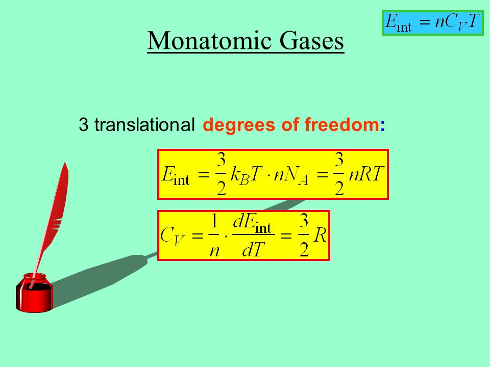 Monatomic Gases 3 translational degrees of freedom:
