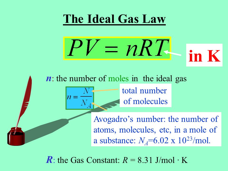 in K The Ideal Gas Law n: the number of moles in the ideal gas