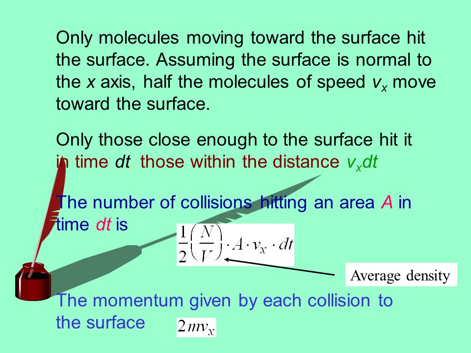 Only molecules moving toward the surface hit