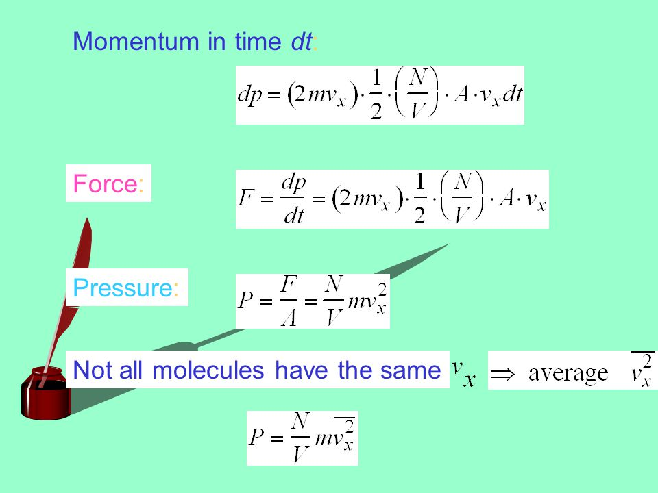 Momentum in time dt: Force: Pressure: Not all molecules have the same